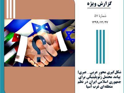 شکلگیری محور عربی _ عبری